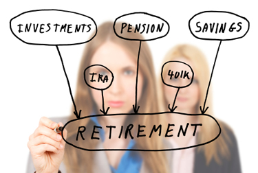 Understand The Significance Of Pension Review For Financially Enhanced Tomorrow