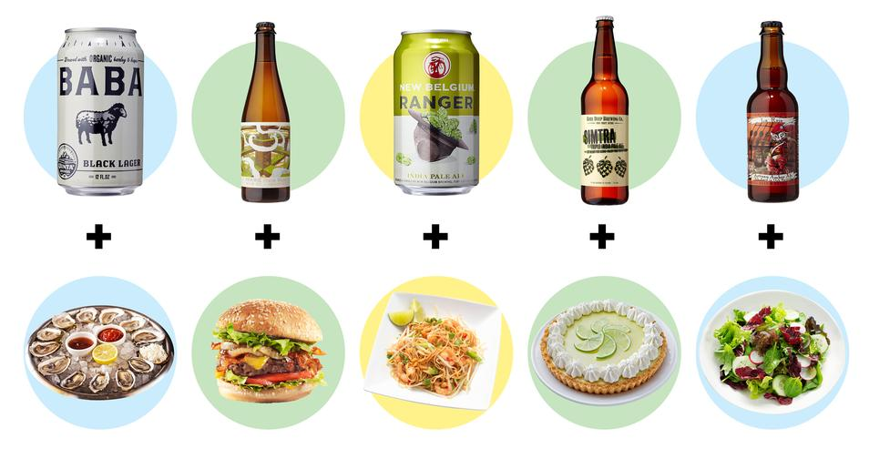 Mastering Theart Of Wine and Food Pairings