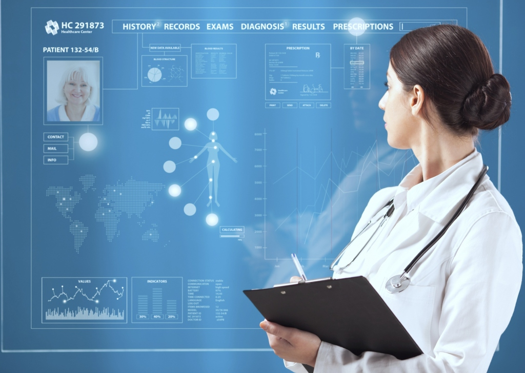 How To Ensure Technology Helps You To Offer The Best Healthcare Service