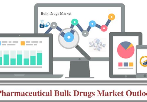 The Outlook Of The Global Market For Bulk Drugs