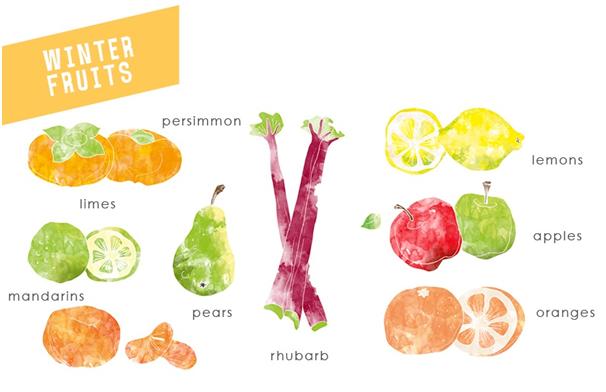 It Is Reasonable To Be Seasonable: The Perfect Fruit Basket For Each Season