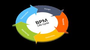 BPM software