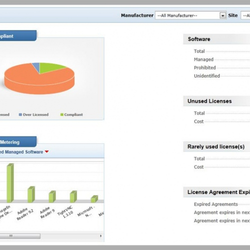 5 Tips To Choose The Ideal Asset Management Software