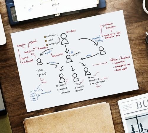 DAVSY- A Content Marketing Platform by Corporate Infocom Pvt Ltd